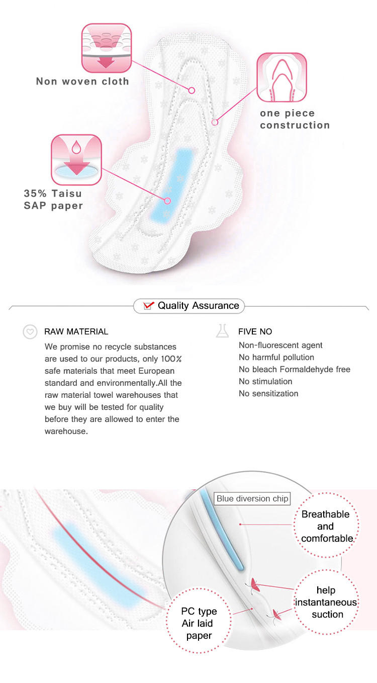 Niceday sanitary sanitary napkins online reusable for feminine-2