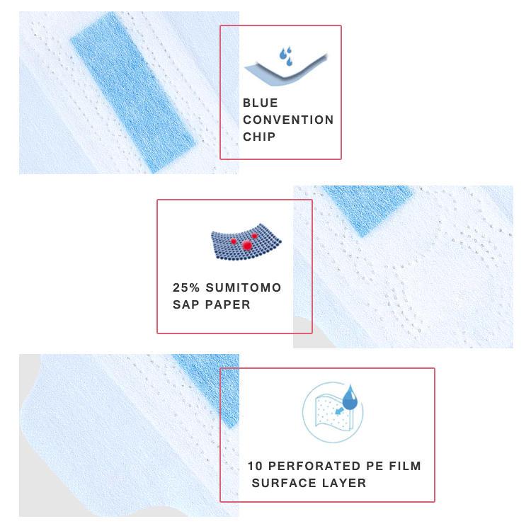 Quick-dry sanitary pads napkin Guangzhou commodity fair merchants NDMIMI-1-2-Niceday