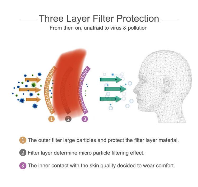 useful medical face mask manufacturer