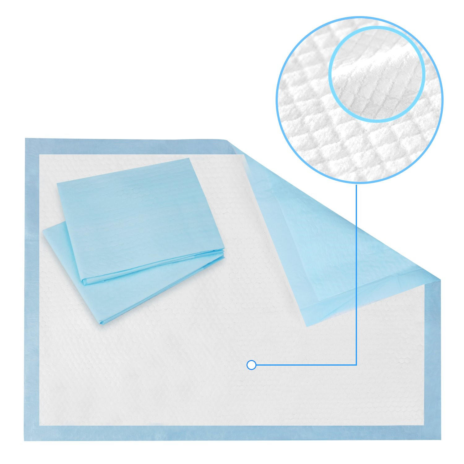Disposable absorbent underpad baby/aldut/pet Incontinence Bed Pads NDANM-1-Niceday
